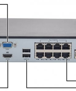 4 and 8 CH NVR Back Panel