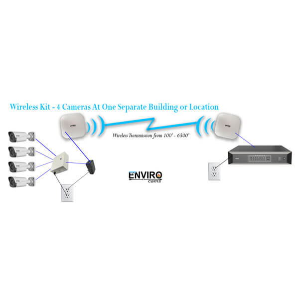 4 cameras to 1 location wireless kit enviro cams for Localisation wifi