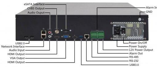 64 Ch NVR Back Panel